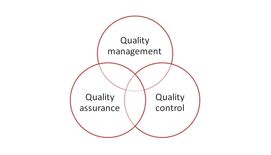 quality-mgmt